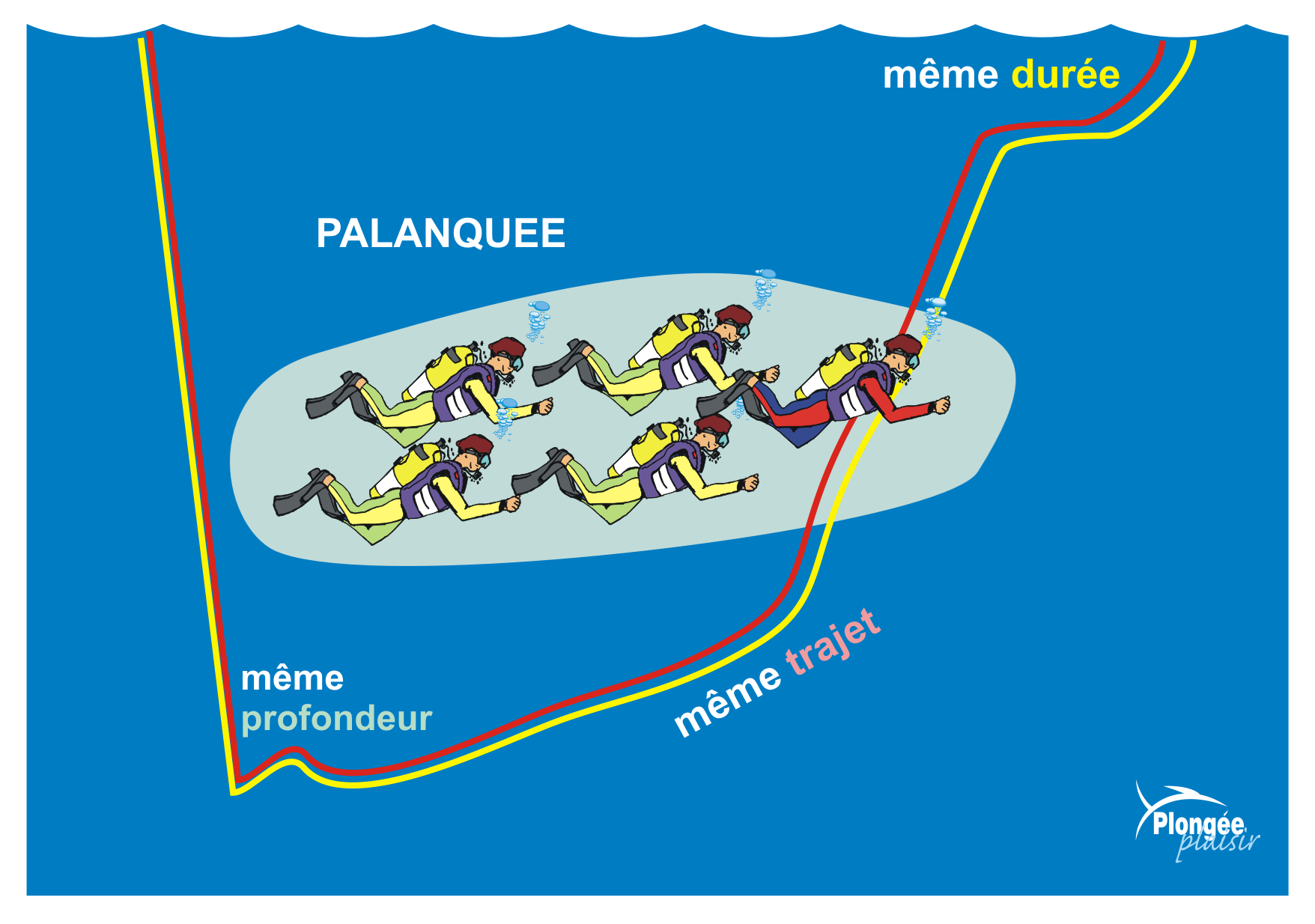 palanquee