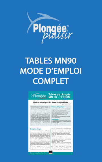 Tables MN90 mode d'emploi complet