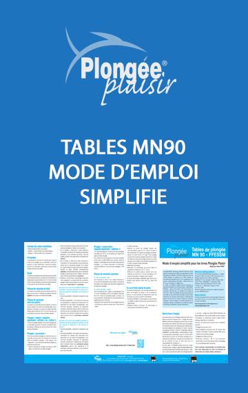 Tables MN90 mode d'emploi simplifié
